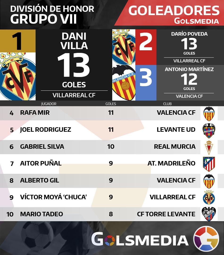 goleadores24