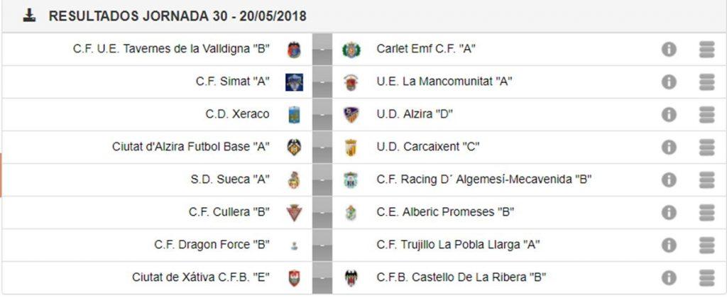 Calendario Segunda B Grupo 1.Confirmados Los Grupos De Segunda Cadete E Infantil De La Ribera Y