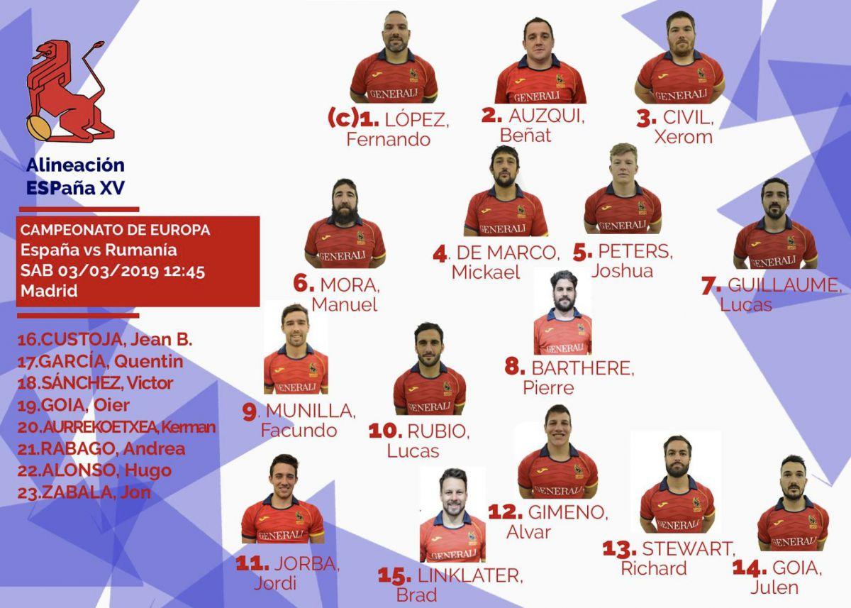 España-Rumanía Europeo Rugby 2019