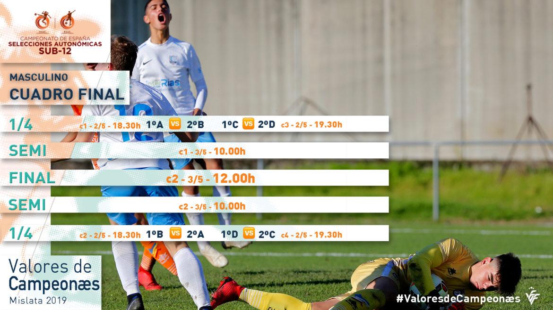 CUADRO FINAL Campeonato España sub12