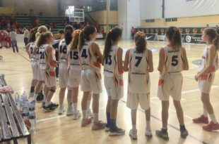 Campeonato España Minibasket 2019