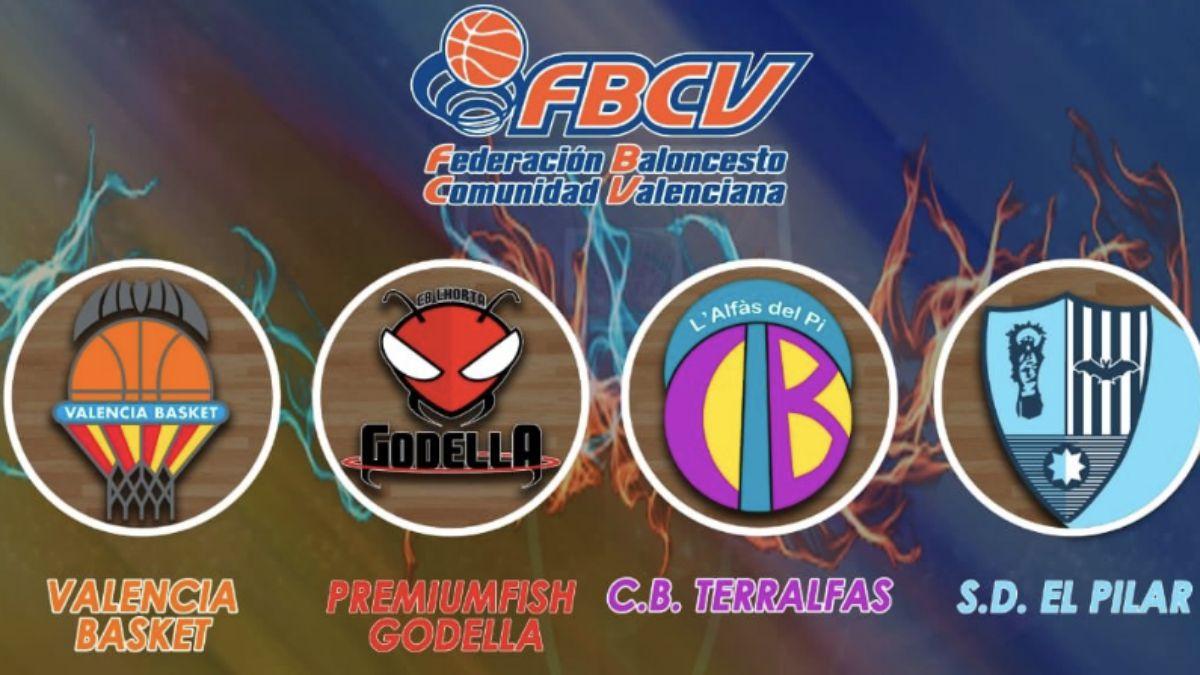 Fase Final Júnior Autonómica Baloncesto 2019
