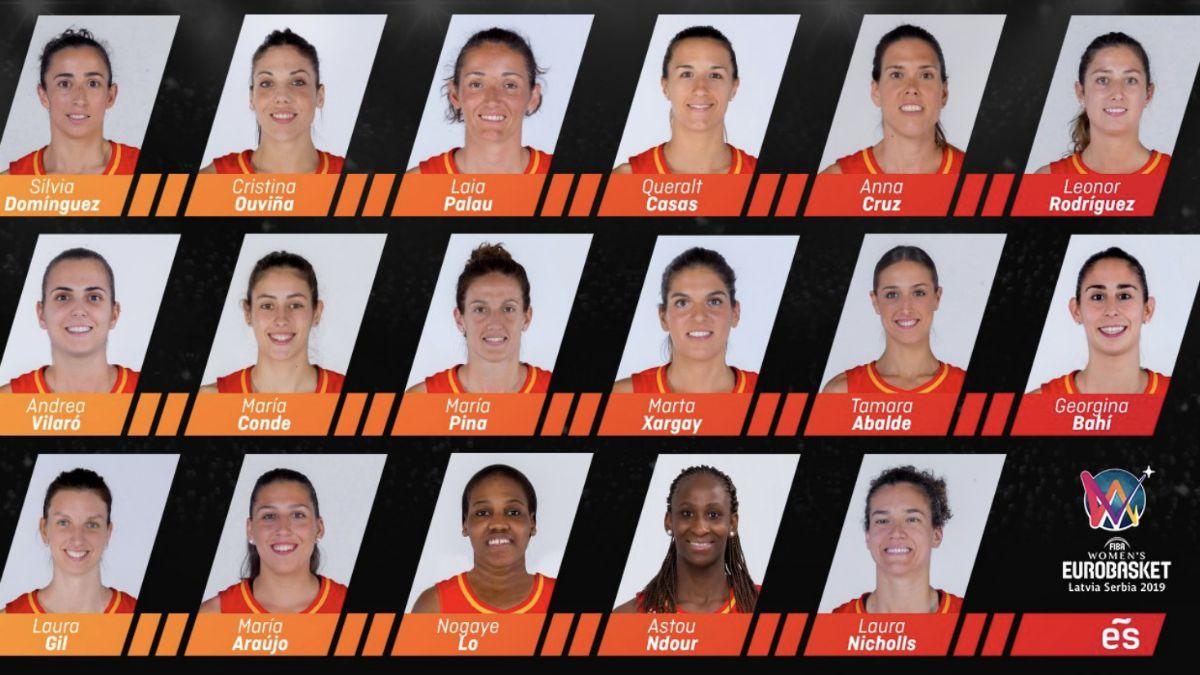 Eurobasket 2019