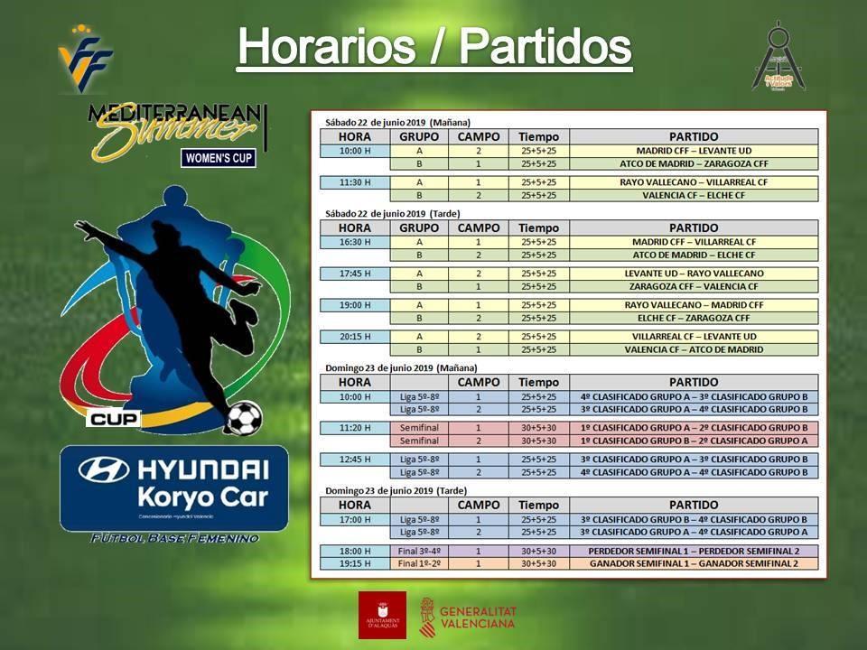 Partidos Koryo Cup