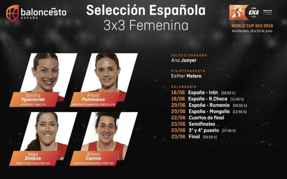 selección española Mundial 3x3 Femenino 2019