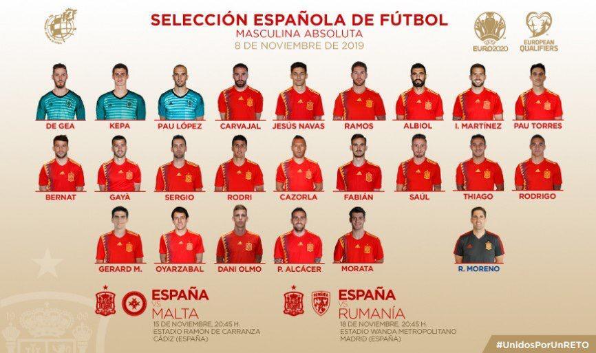 Lista de convocados Selección Española Malta Rumania