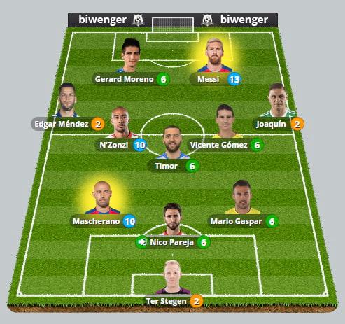 Biwenger Futbol Fantasy