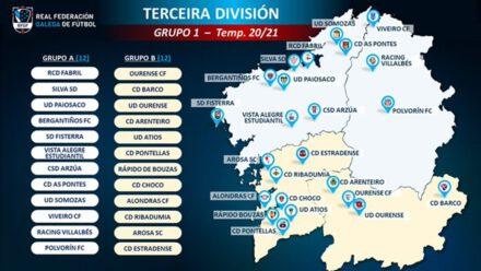 Grupos de Tercera Galicia