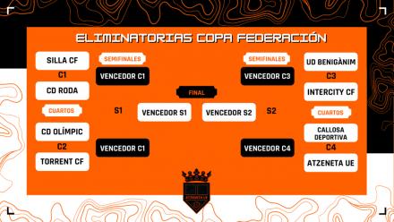 Cuadro Fase Autonómica Copa RFEF CV